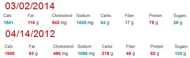 calories_comp